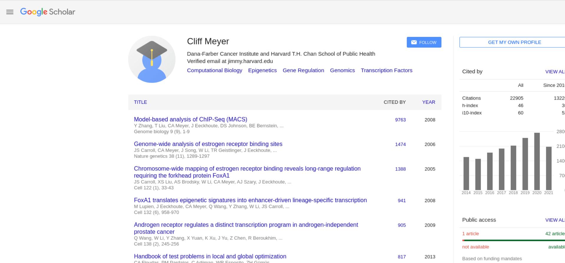Google Scholar Author API example